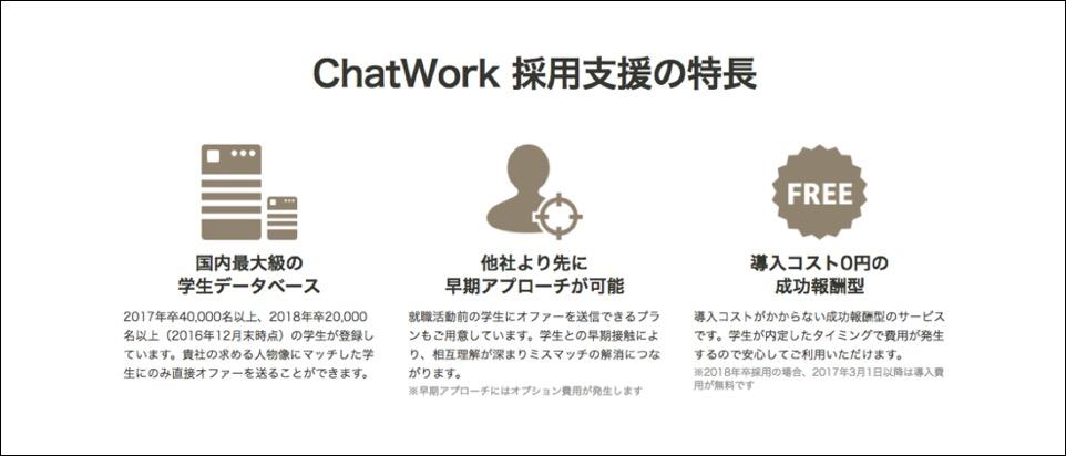 chatworksaiyoshien1