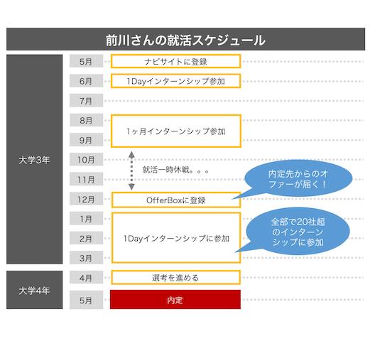 schedule11071