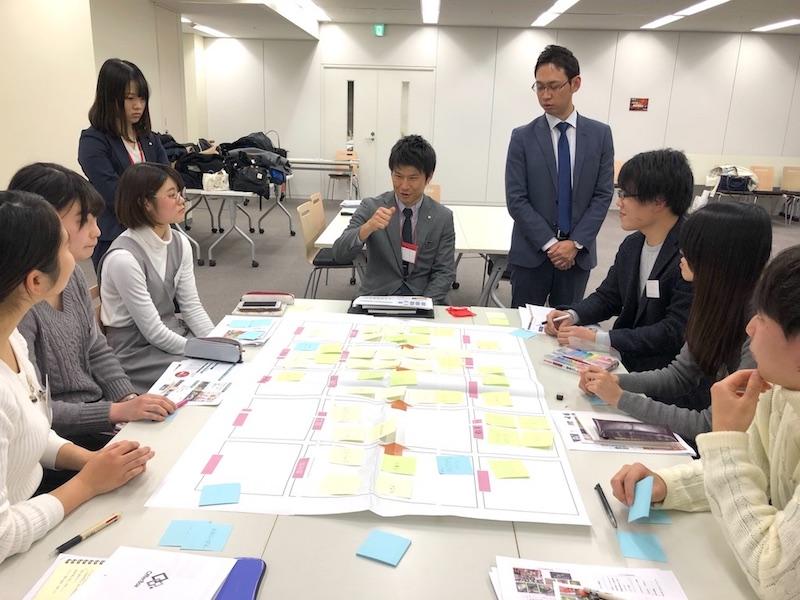 学生と社会人が一緒に作る「食品業界」の仕事マップで業界研究