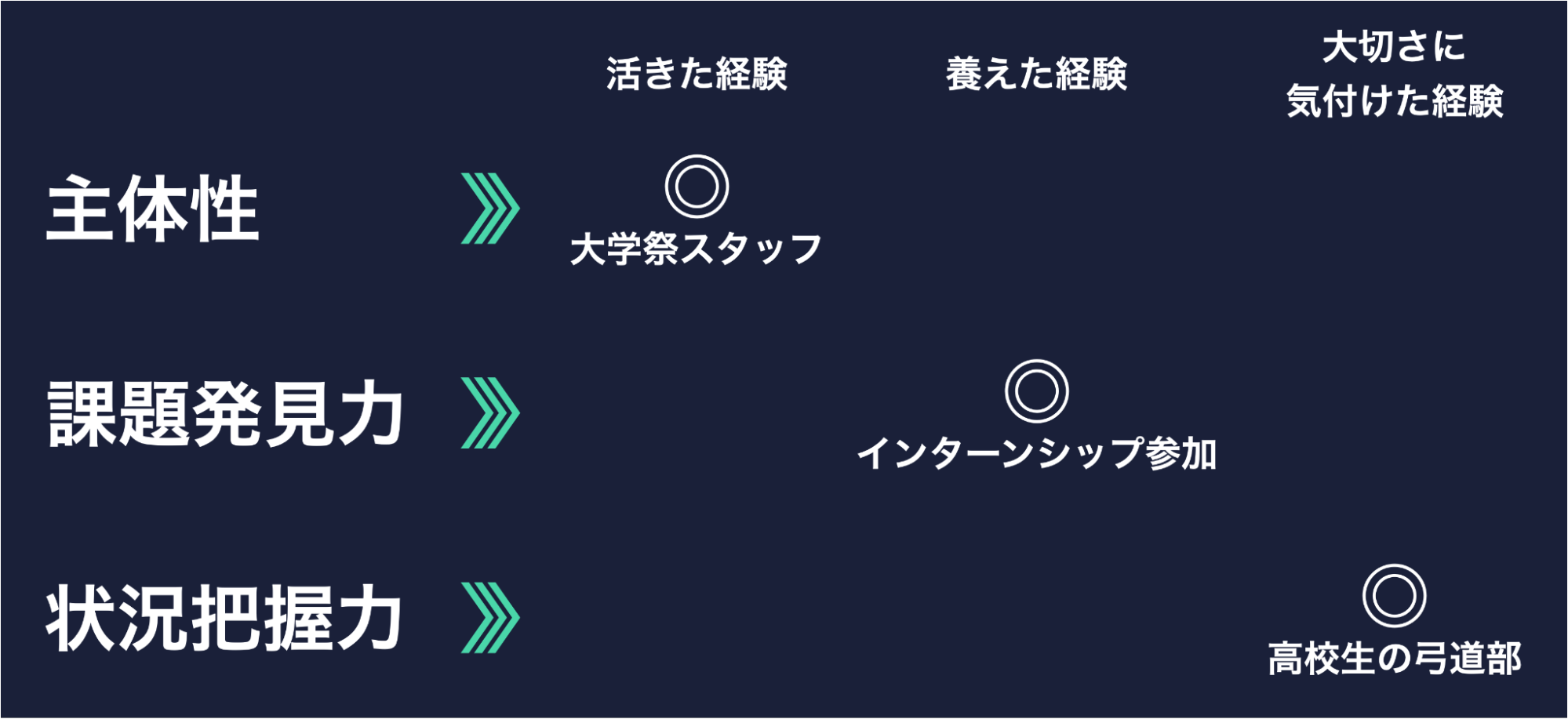 https://offerbox.jp/ofbstudent/wp/wp-content/uploads/2021/05/image6.png