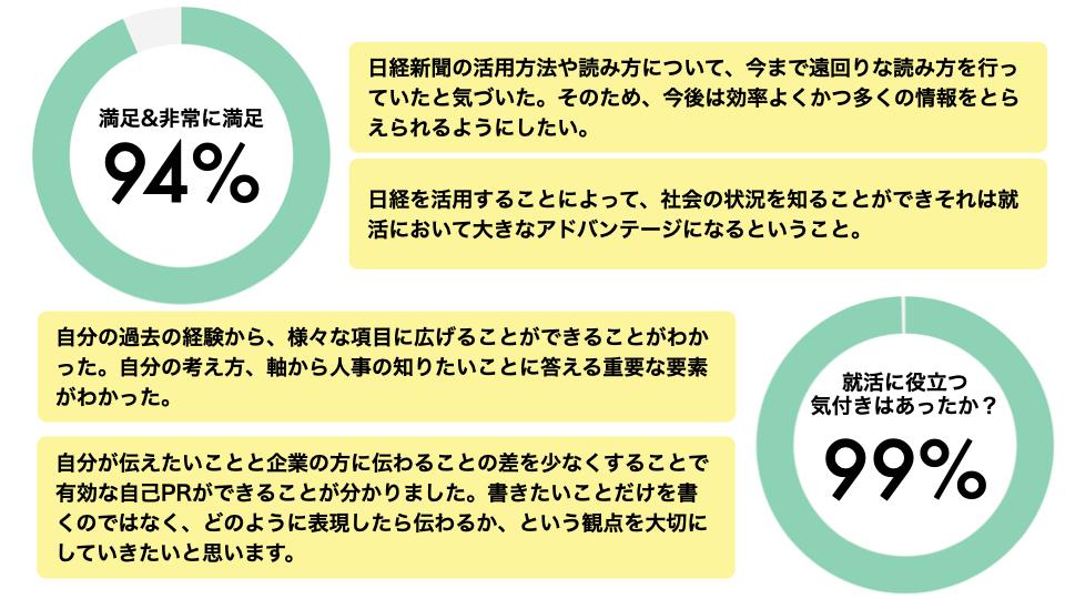 https://offerbox.jp/ofbstudent/wp/wp-content/uploads/2021/05/samune02.003.jpeg