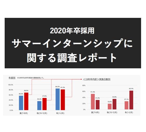 2020internship_report