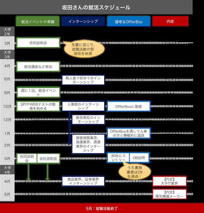 17_sakata_scheduleh