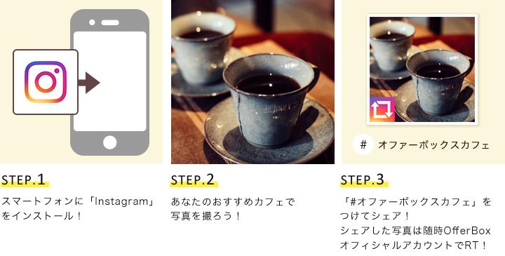 ofbcafe_step