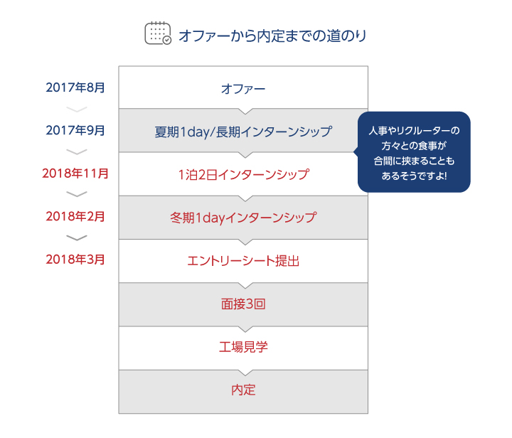 cases_schedule_pc_02